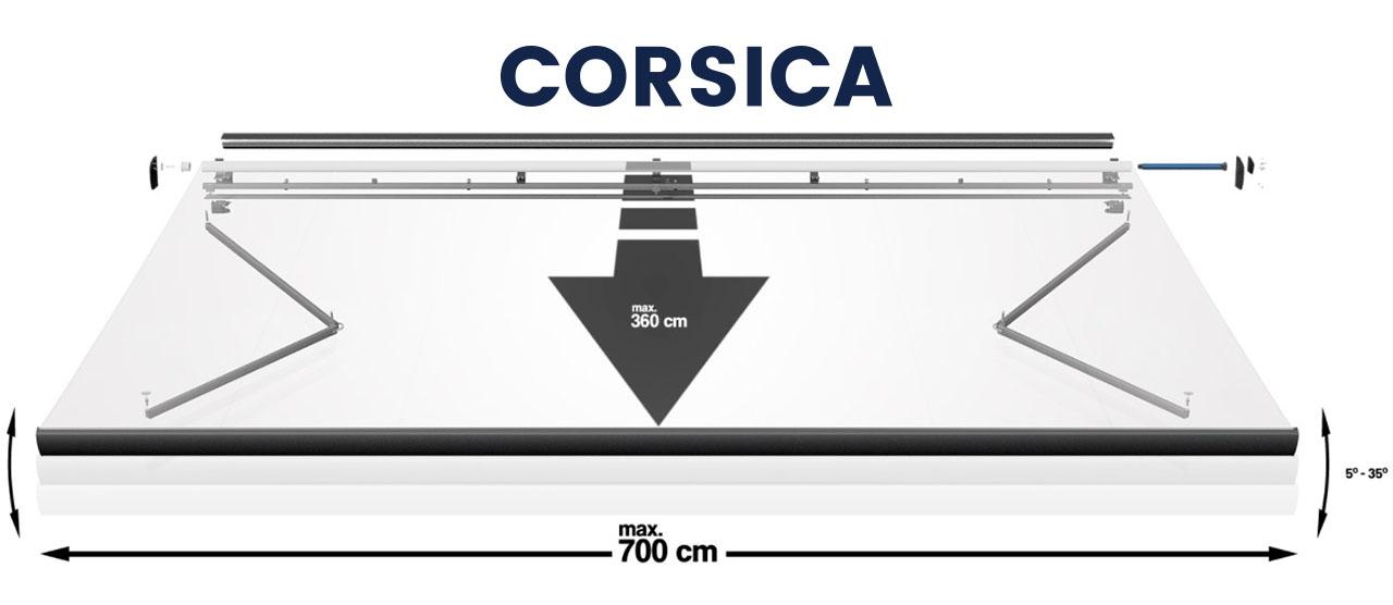 Markizės gylis plotis Corsica