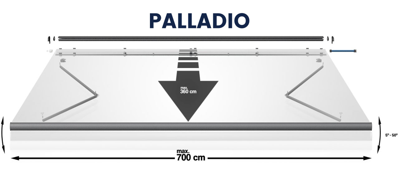 Palladio markizės parametrai