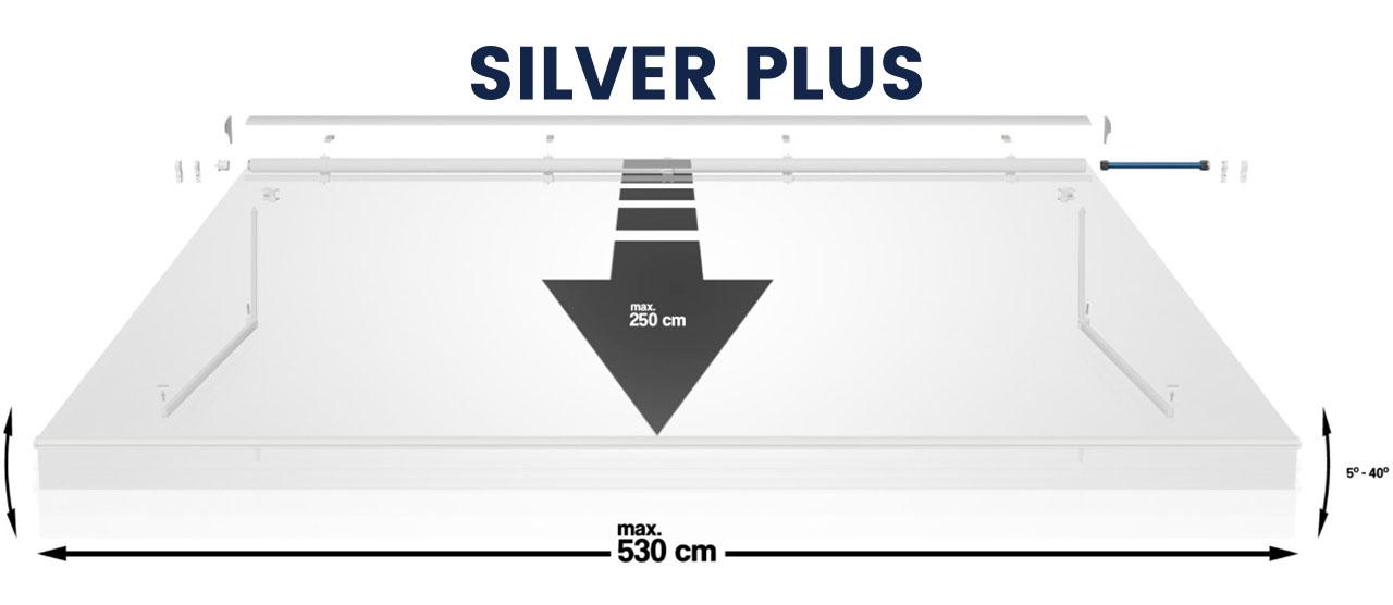 Silver Plus markizių matmenys