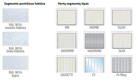 Į šoną nuslenkančių vartų paviršiaus faktūros ir tipai